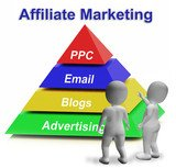 Affiliate Marketing Tips for Begginers